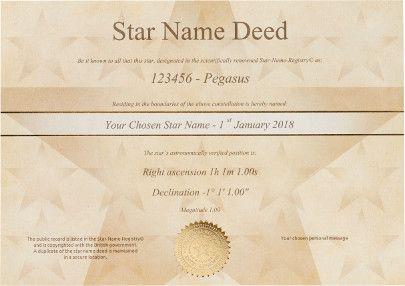 Star Name Certificate
